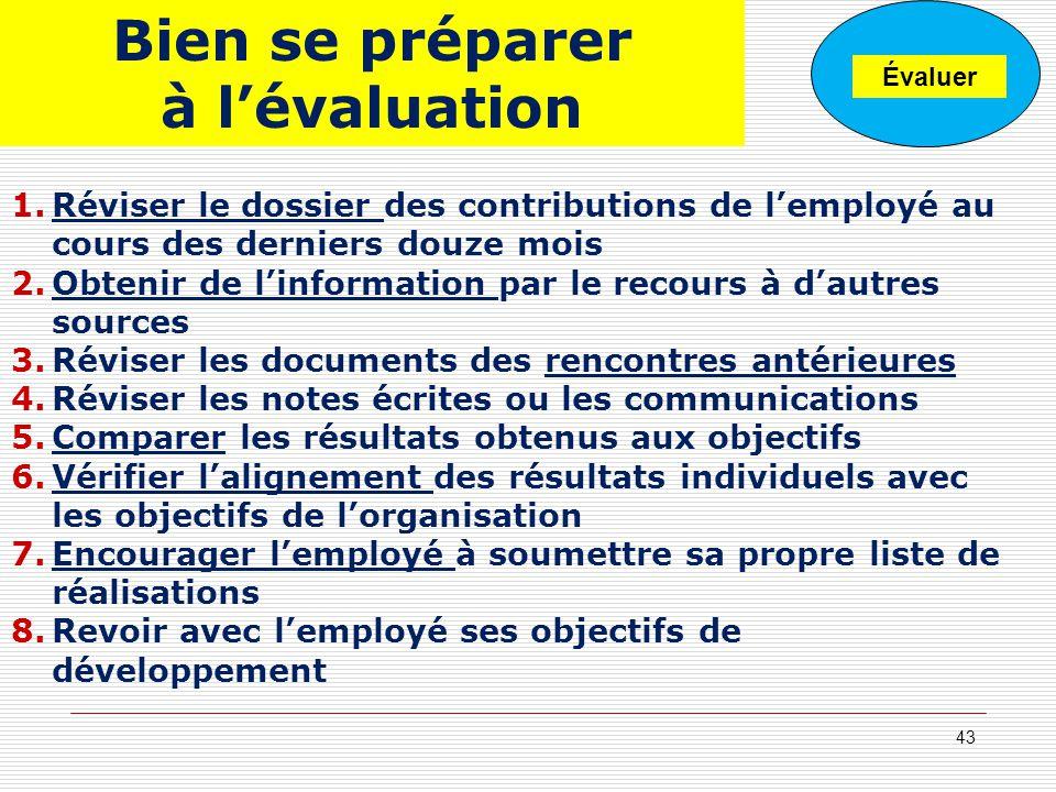 Rencontre evaluation employe