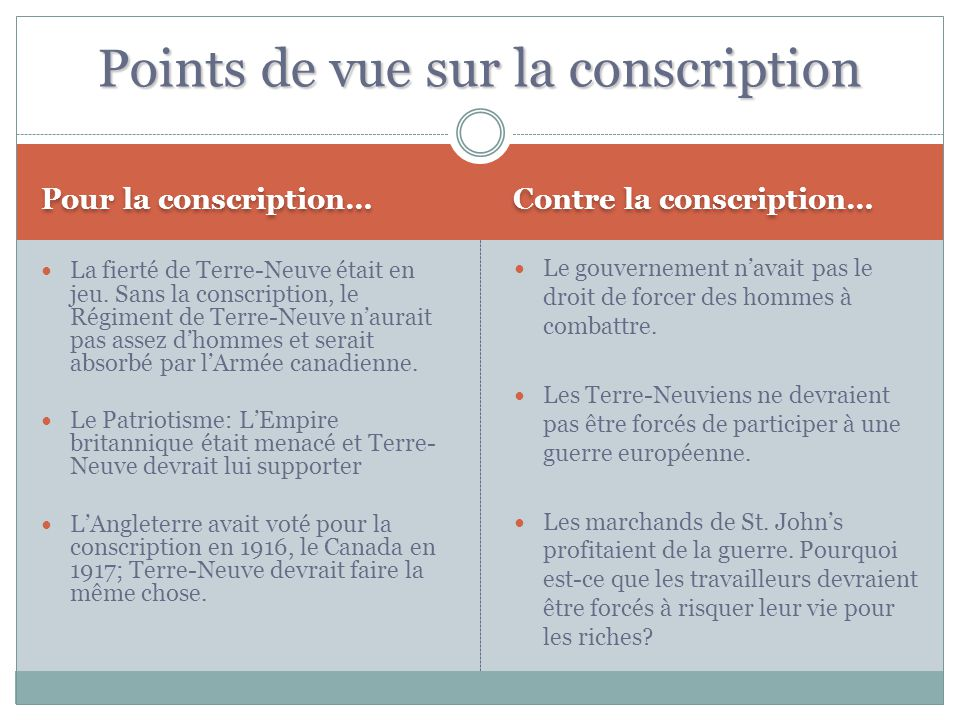 Points de vue sur la conscription