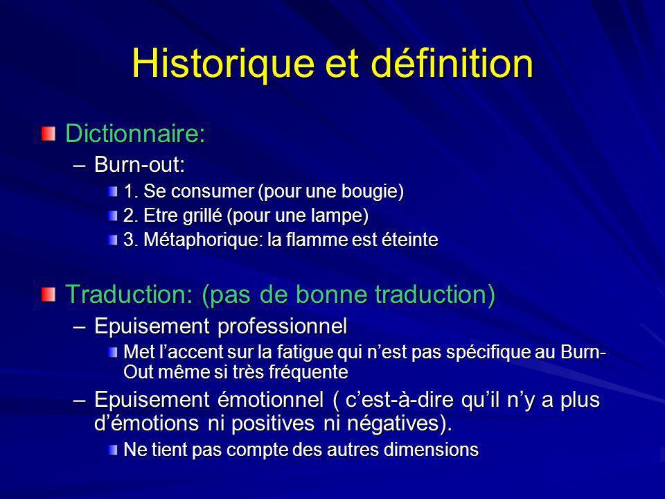 burn out définition
