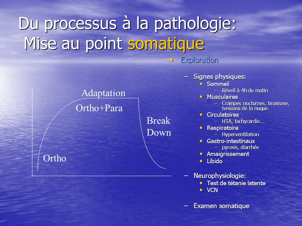 Du processus à la pathologie: Mise au point somatique