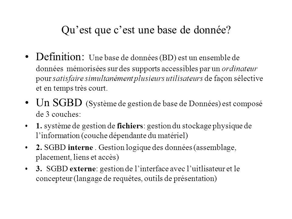 Staf 2x Cours De Bases De Donnees Ppt Video Online Telecharger