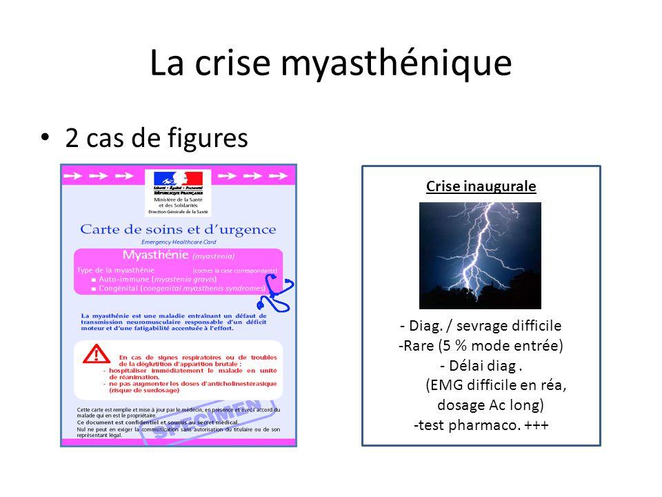 Myasthénie: difficultés et pièges diagnostiques - ppt télécharger