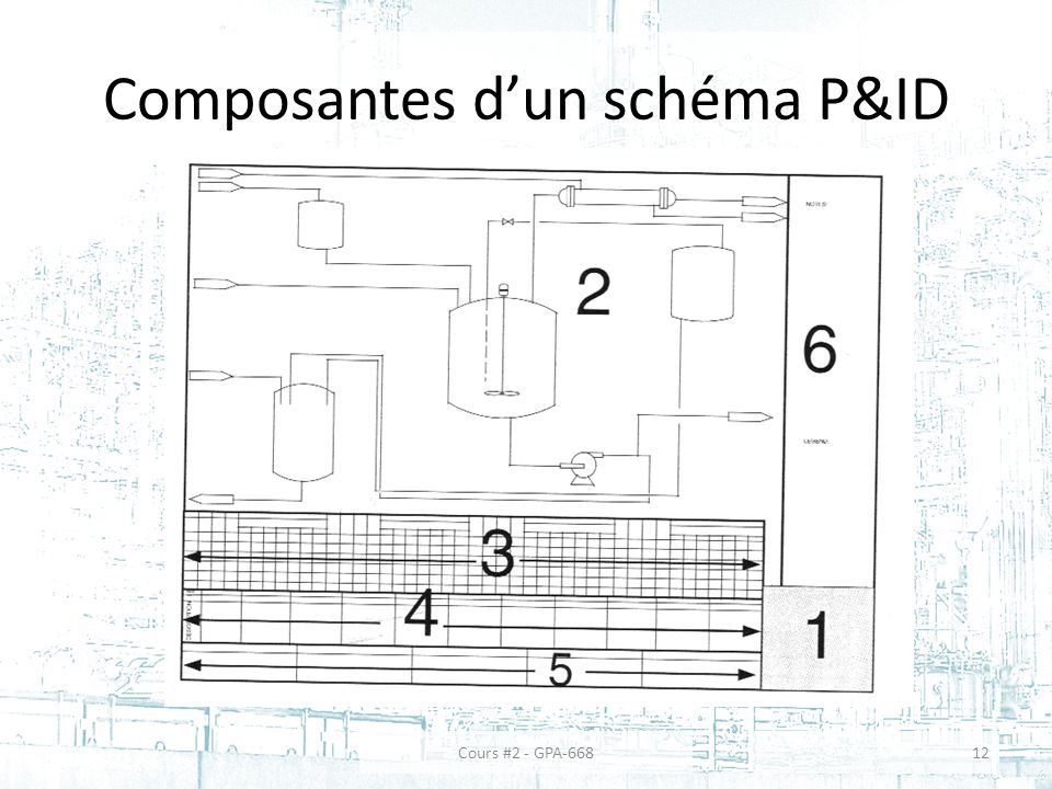 Les P Id Piping And Instrumentation Diagram Ppt Video
