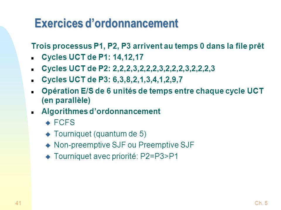 Module 4 Ordonnancement Processus Ppt Video Online Telecharger