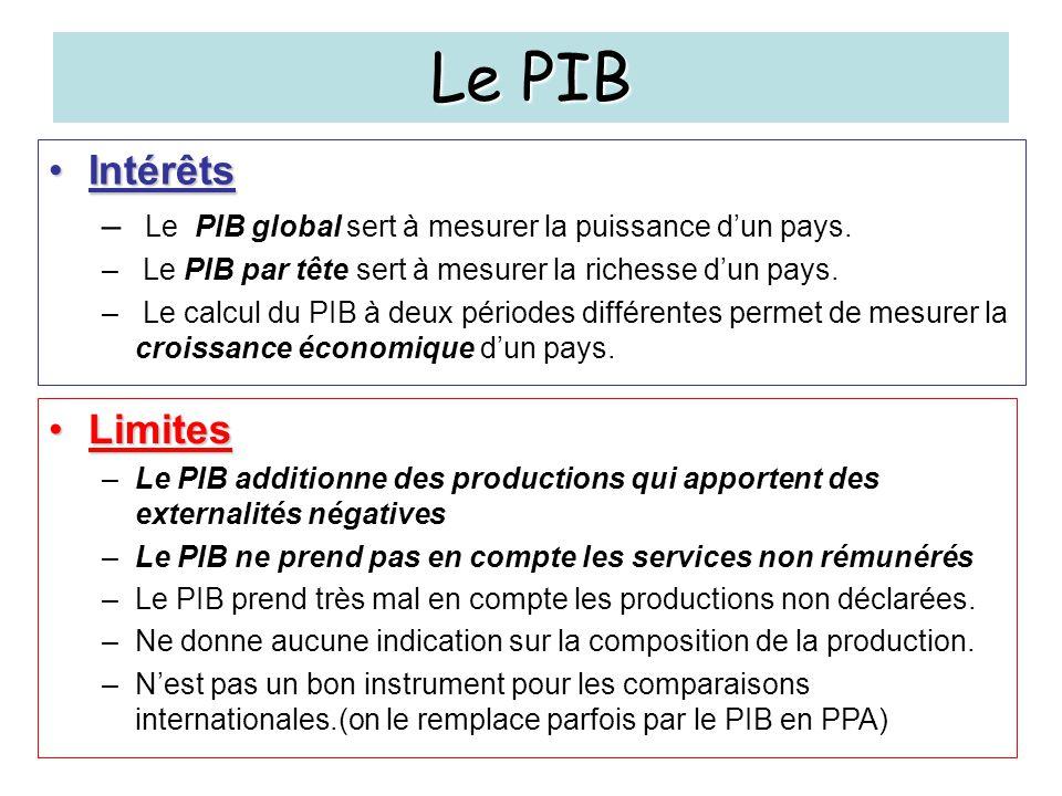 1ere Stg Economie Theme Ppt Telecharger