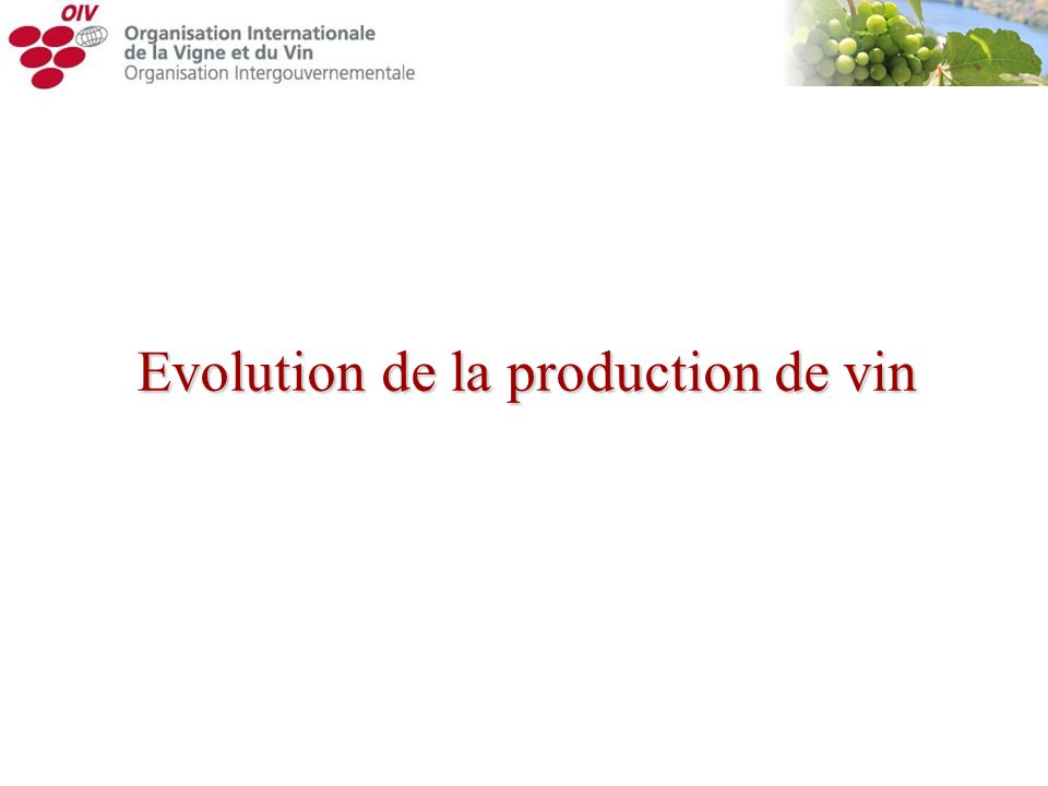 Evolution de la production de vin