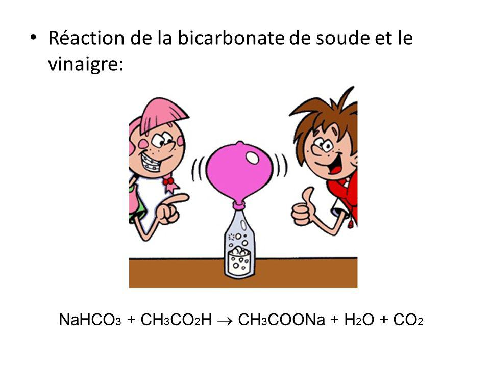 NaHCO3 + CH3CO2H  CH3COONa + H2O + CO2