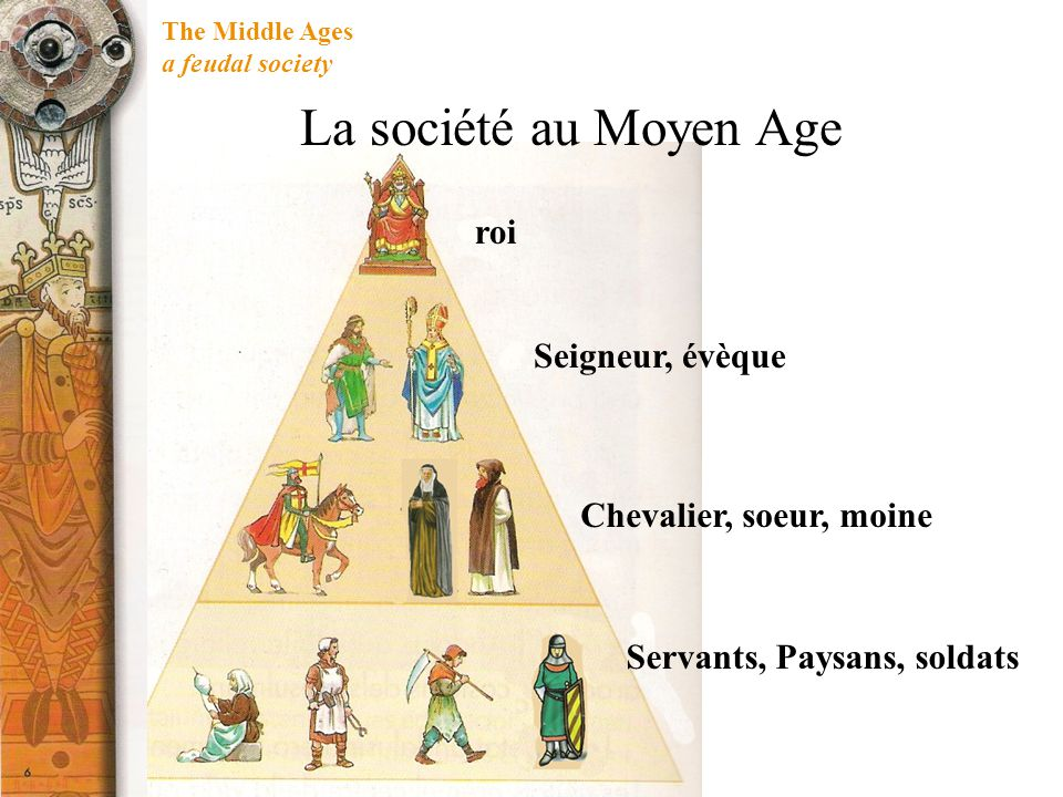 Middle ages for kids