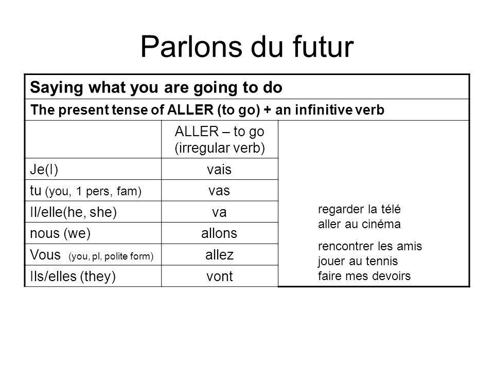 ALLER – to go (irregular verb)