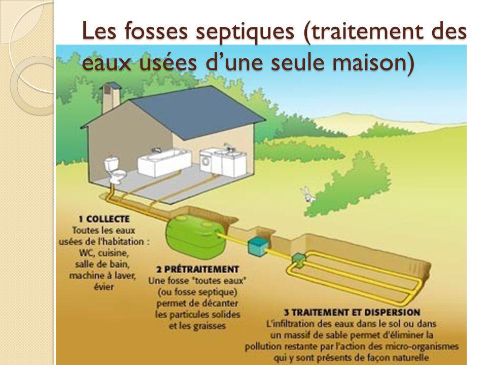 impact des tres humains sur l environnement ppt video online t l charger. Black Bedroom Furniture Sets. Home Design Ideas