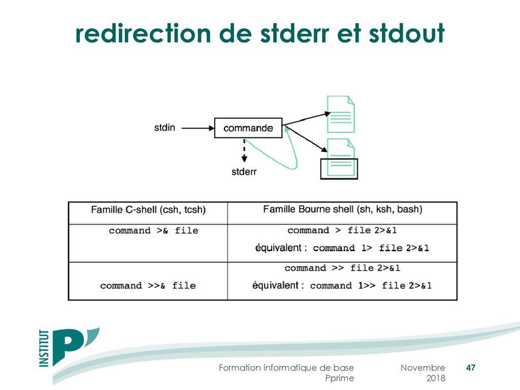 Redirect Stderr To Stdout Csh