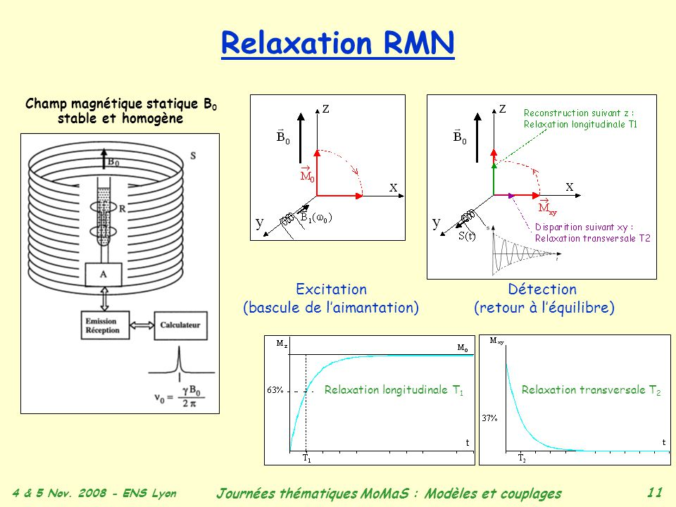 relaxation rmn