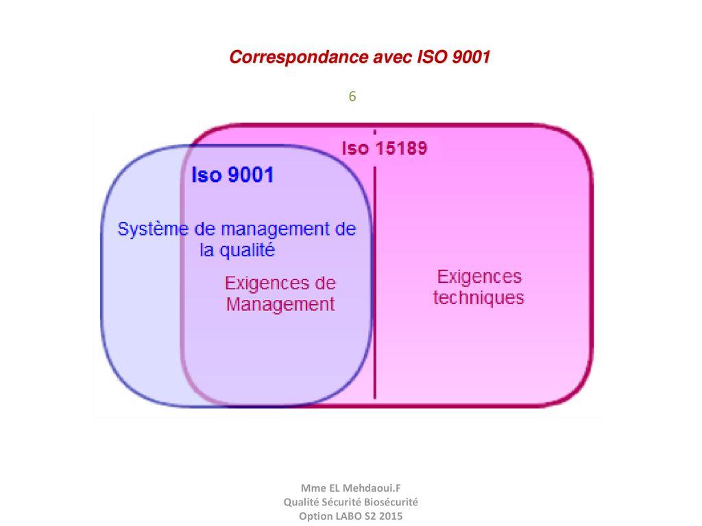 LA 15189 ISO TÉLÉCHARGER NORME