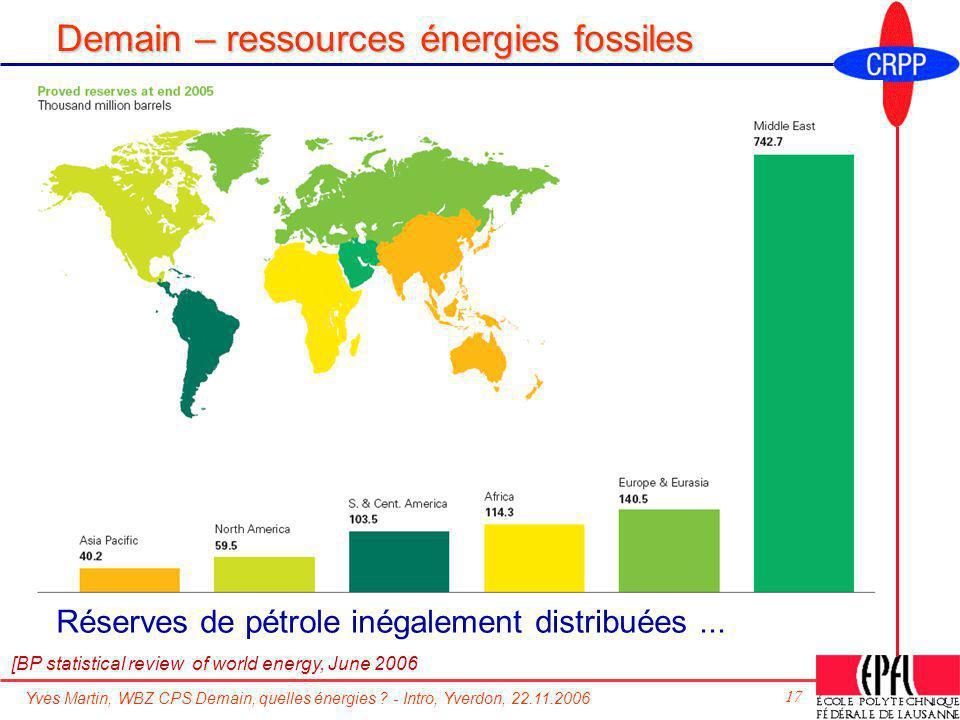 quelles alternatives aux énergies fossiles