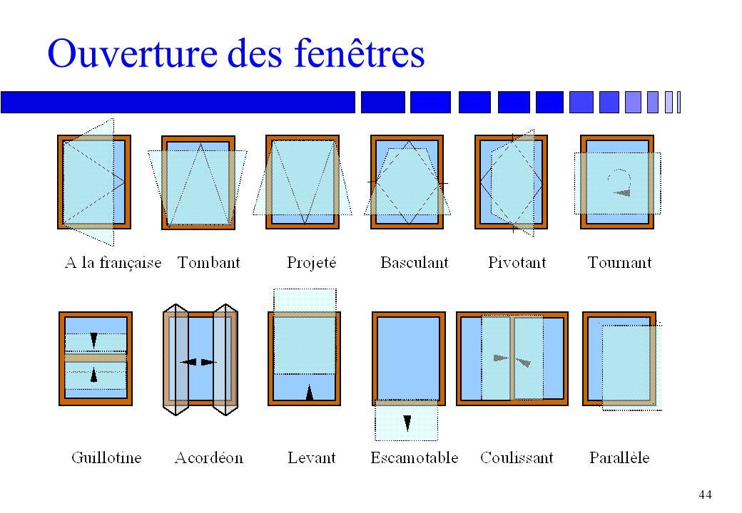 a ration ventilation ppt t l charger. Black Bedroom Furniture Sets. Home Design Ideas
