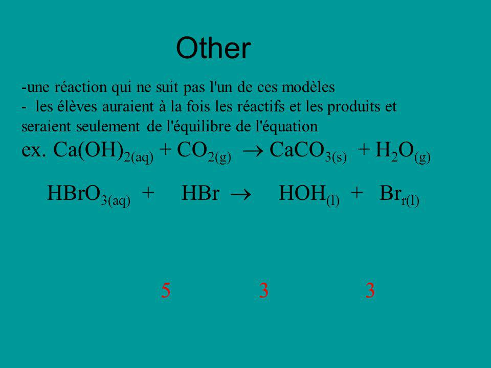 Other ex. Ca(OH)2(aq) + CO2(g)  CaCO3(s) + H2O(g)