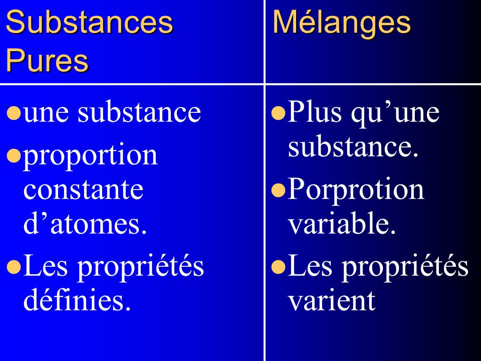 Substances Mélanges Pures