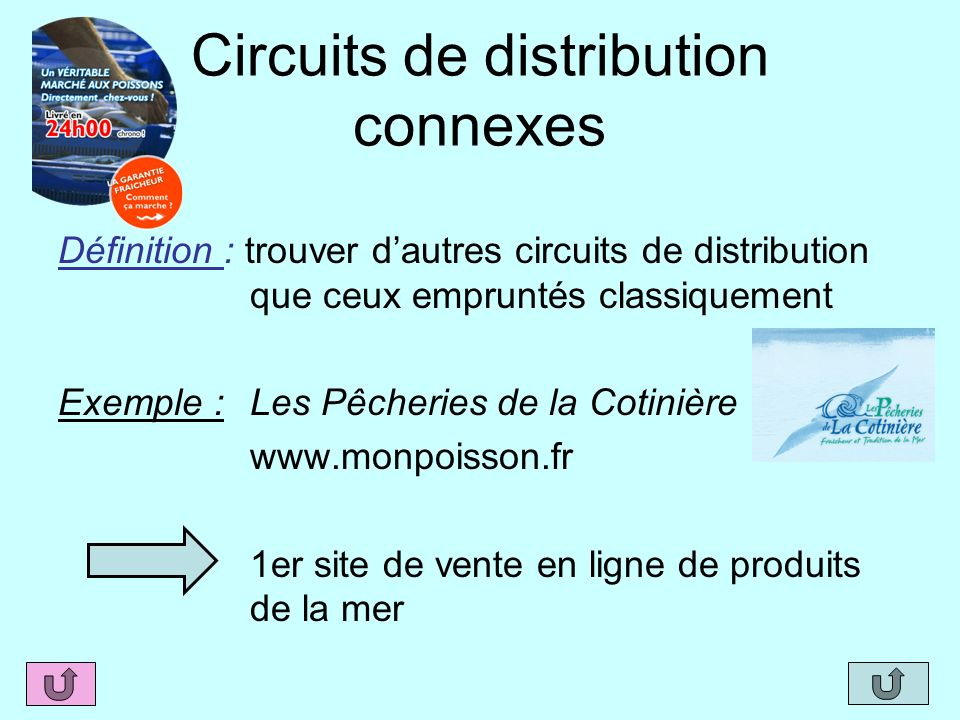 Circuits de distribution connexes