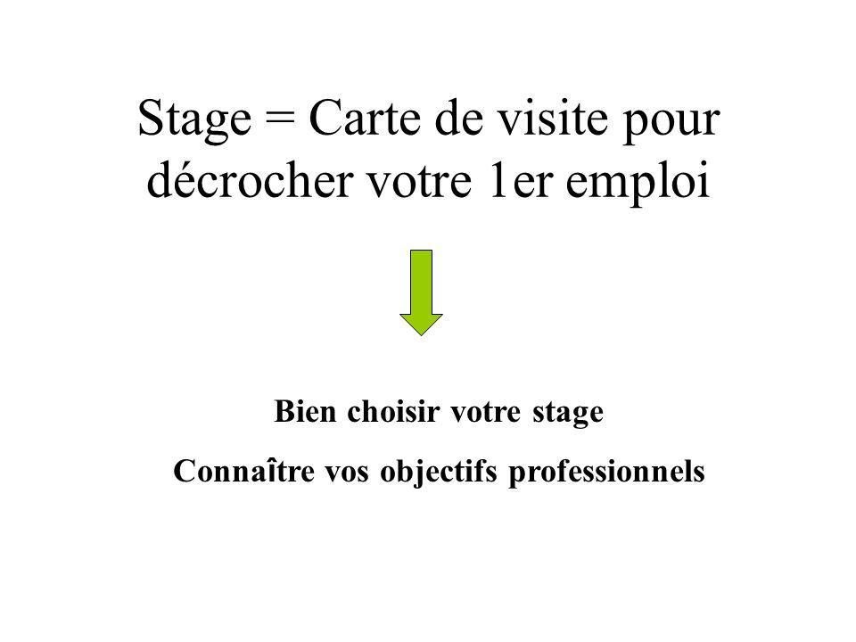 Stage Carte De Visite Pour Dcrocher Votre 1er Emploi