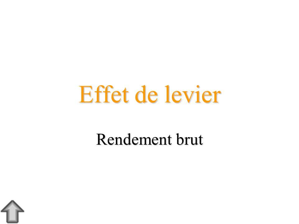 Effet de levier forex definition