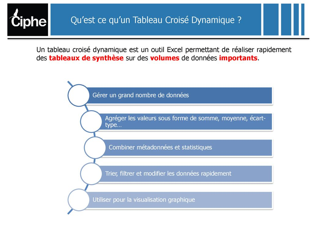 Tableaux Croises Dynamiques Sous Excel Et Tableau Software Ppt Telecharger