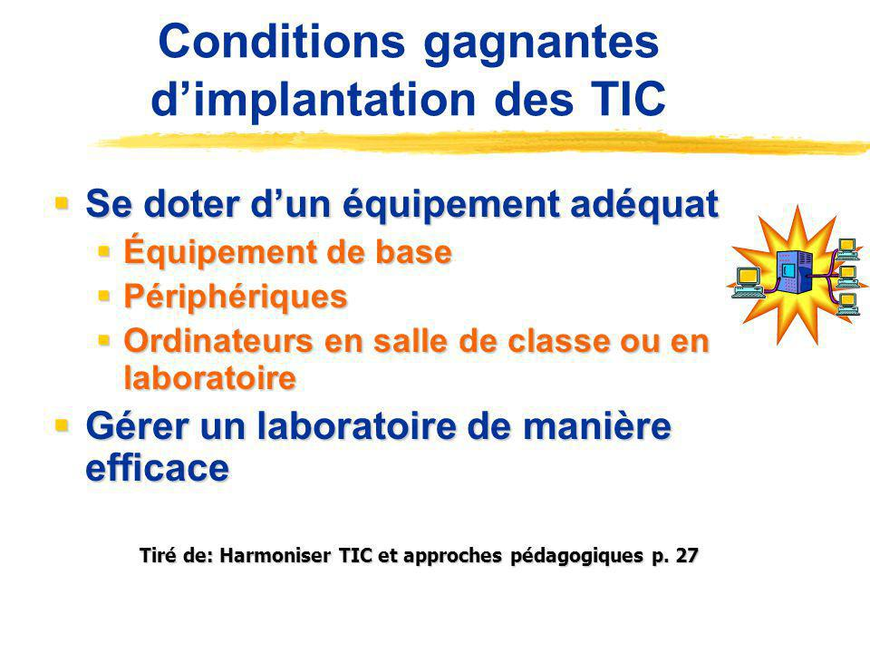 Conditions gagnantes d'implantation des TIC