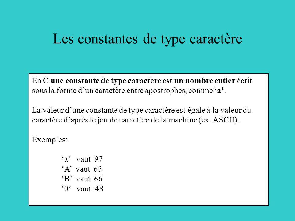 8pro100 Elements De Programmation Les Chaines De Caracteres Ppt