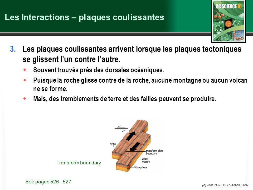 Les Interactions – plaques coulissantes