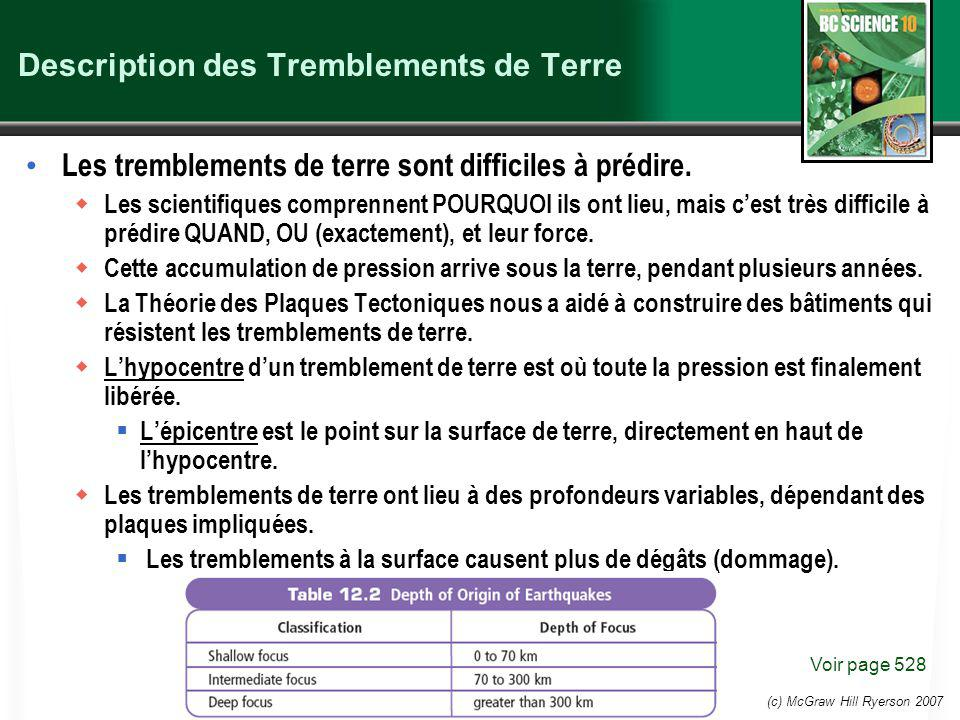 Description des Tremblements de Terre