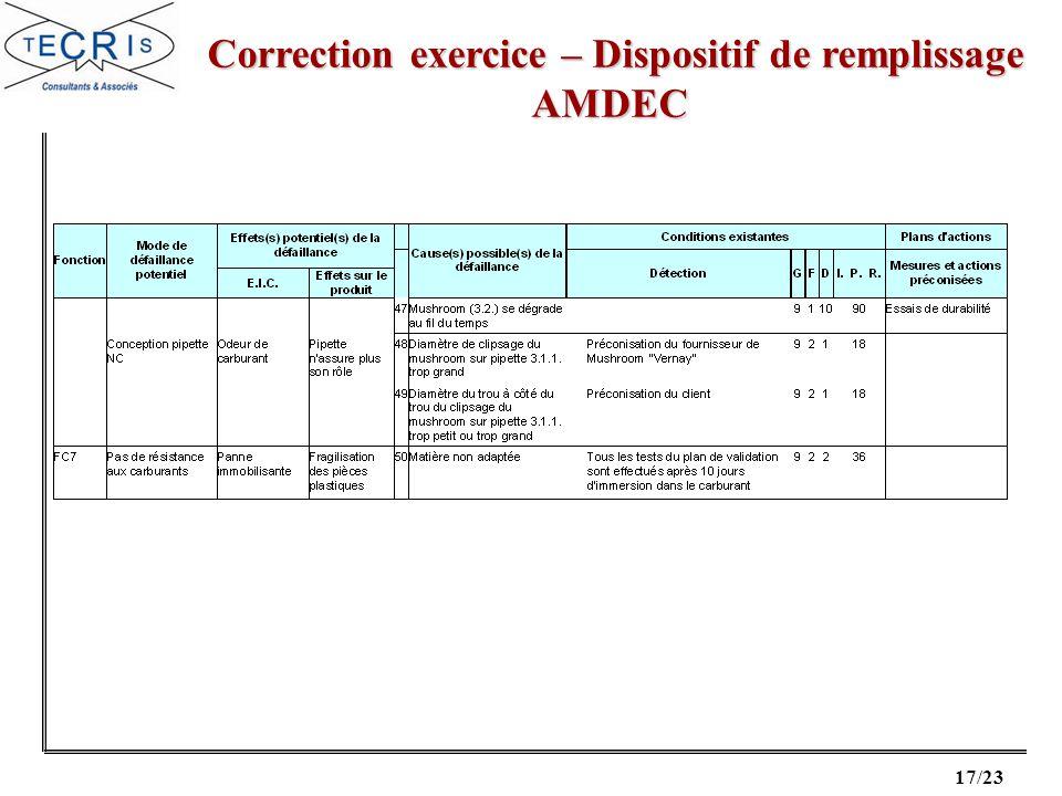 Enonce Exercice Dispositif De Remplissage Amdec Ppt Telecharger