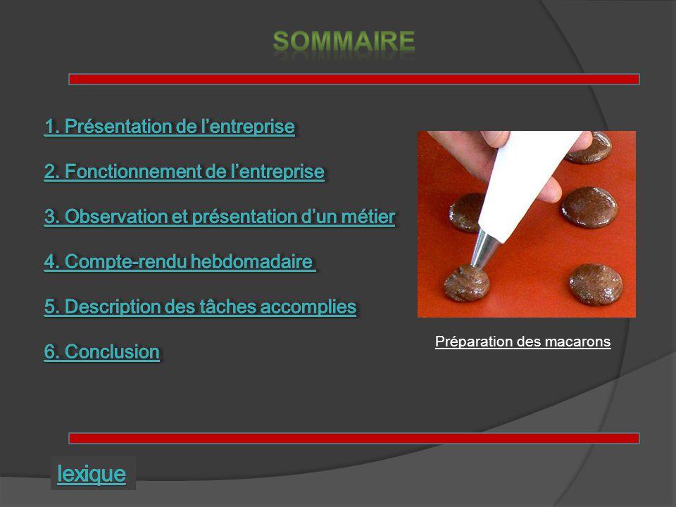Rapport De Stage Boulangerie C Bisson Sameur Samir Ppt