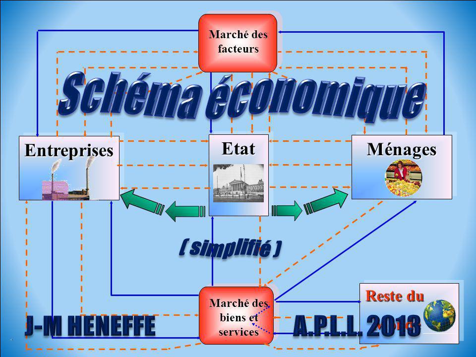 Marche Des Biens Et Services Ppt Telecharger