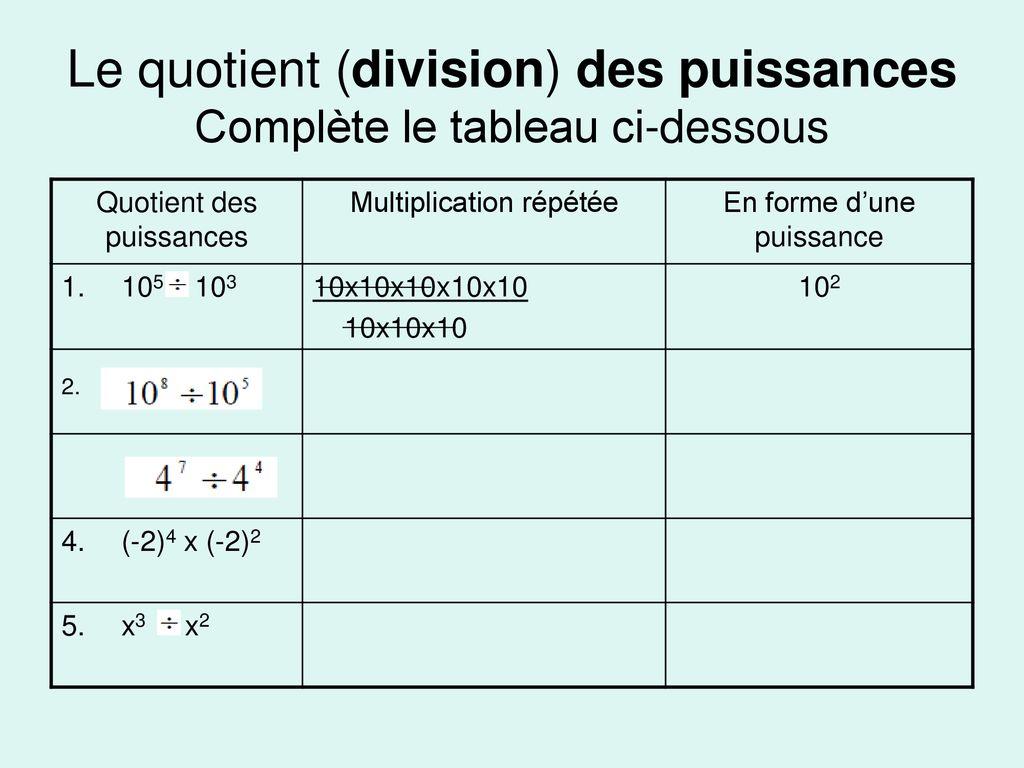 Ch 2 4 Les Lois Des Exposants I Ppt Telecharger