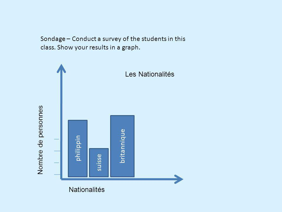 Sondage – Conduct a survey of the students in this class