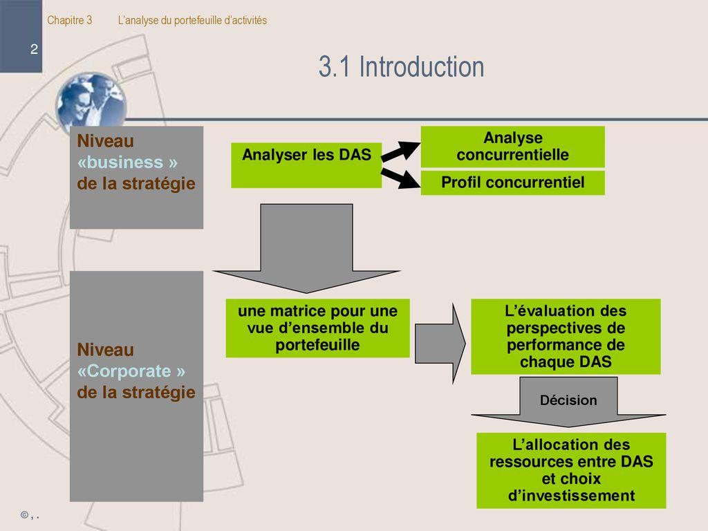 L'ANALYSE DU PORTEFEUILLE D'ACTIVITES - ppt télécharger