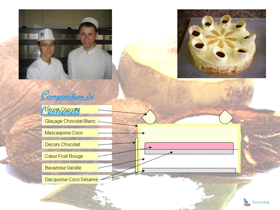 Composition de l'entremets