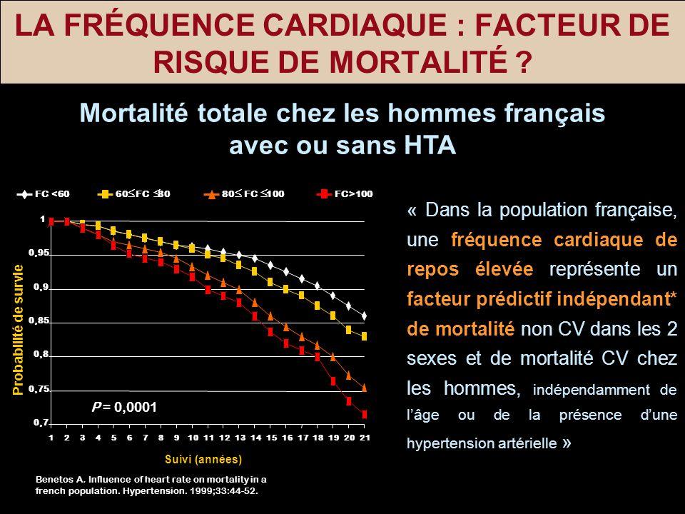 Rythme cardiaque a 100 au repos - trail des aiguilles alier montaises ac74a8f4594