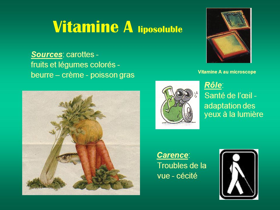 Vitamine A liposoluble