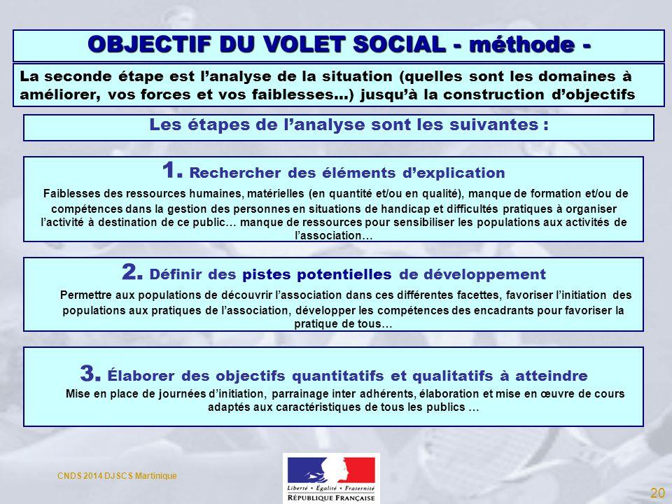 cnds 2014 guide methodologique pour l u2019elaboration du projet associatif et du projet de