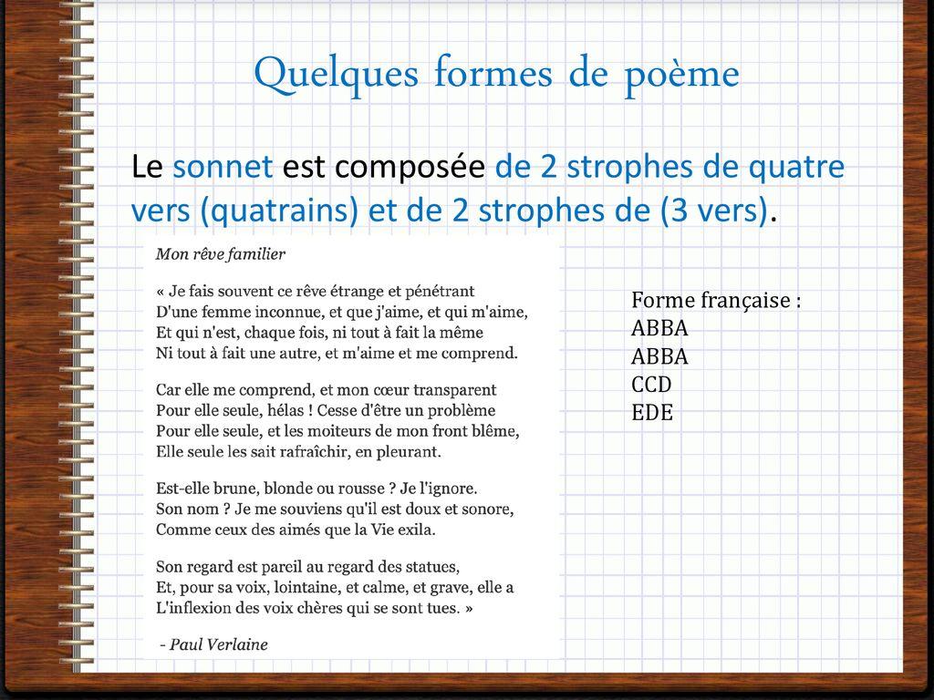 Ecrit Types Décrits Le Poème Ppt Télécharger