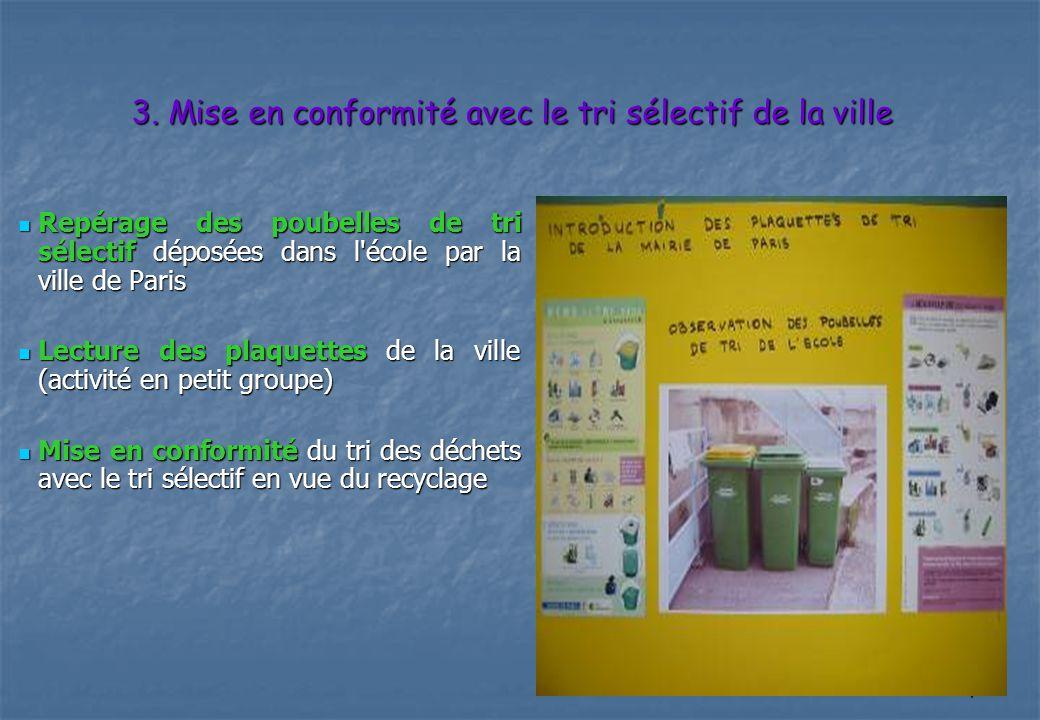 Connu ECO-CITOYEN DES LA MATERNELLE - ppt video online télécharger QD37
