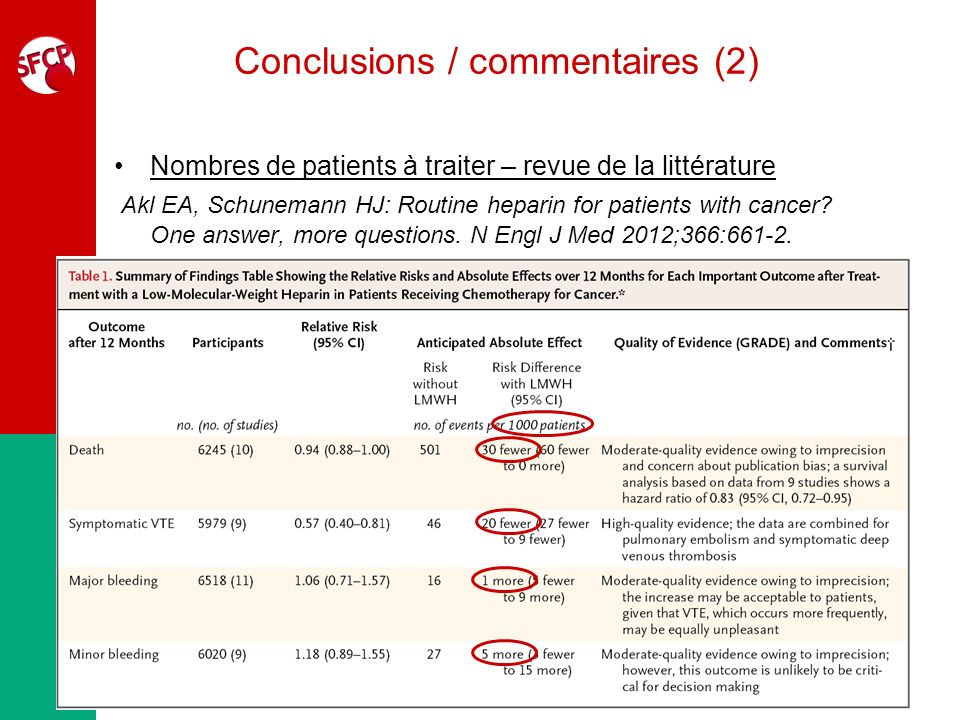 Conclusions / commentaires (2)