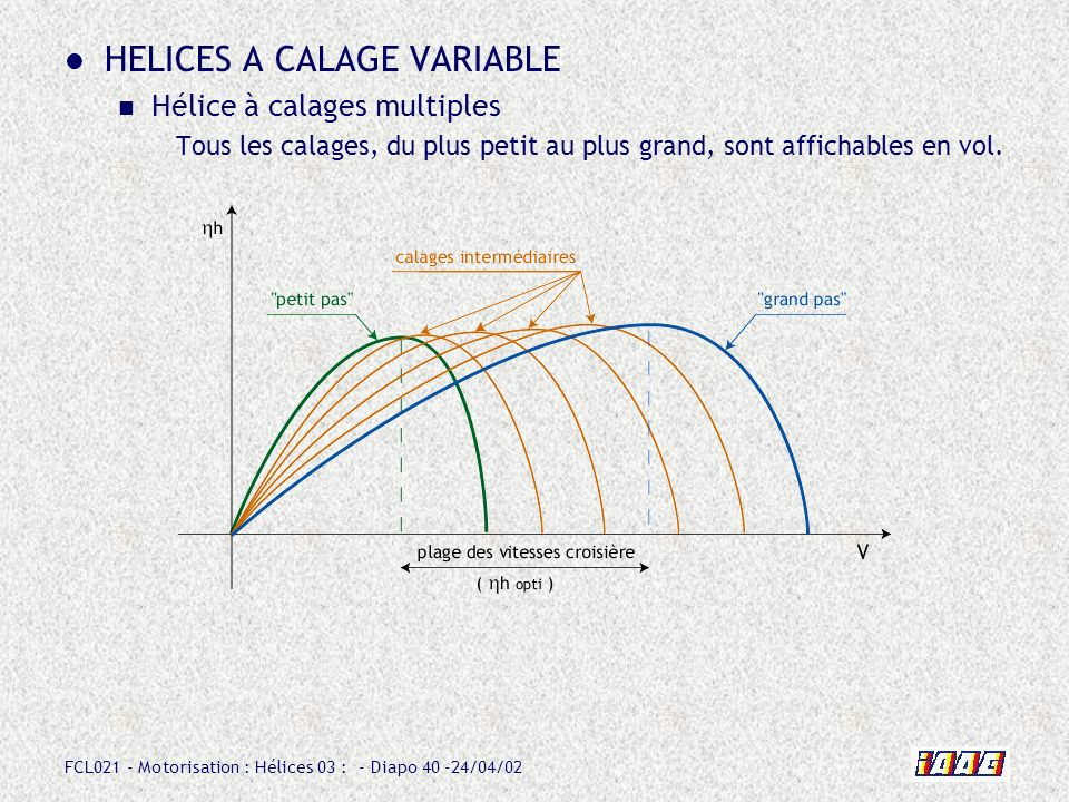 HELICES A CALAGE VARIABLE