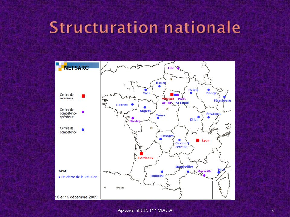 Structuration nationale