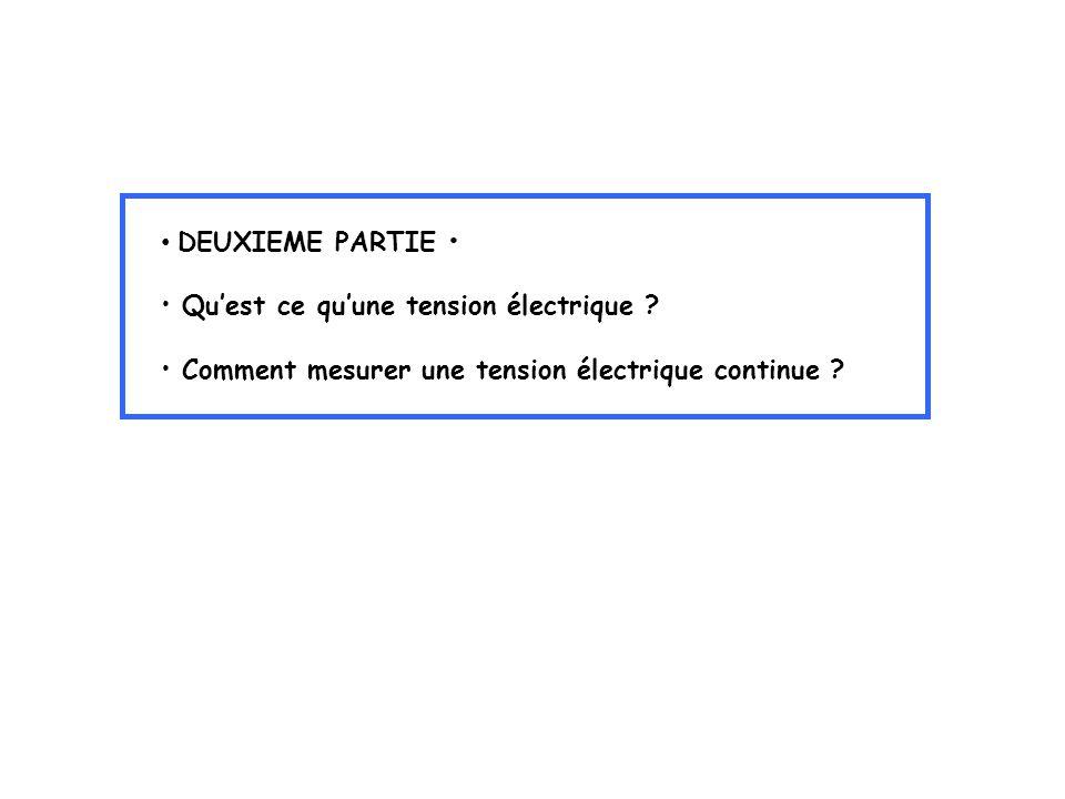 circuit electrique le circuit lectrique ouvert ferme ppt t l charger. Black Bedroom Furniture Sets. Home Design Ideas