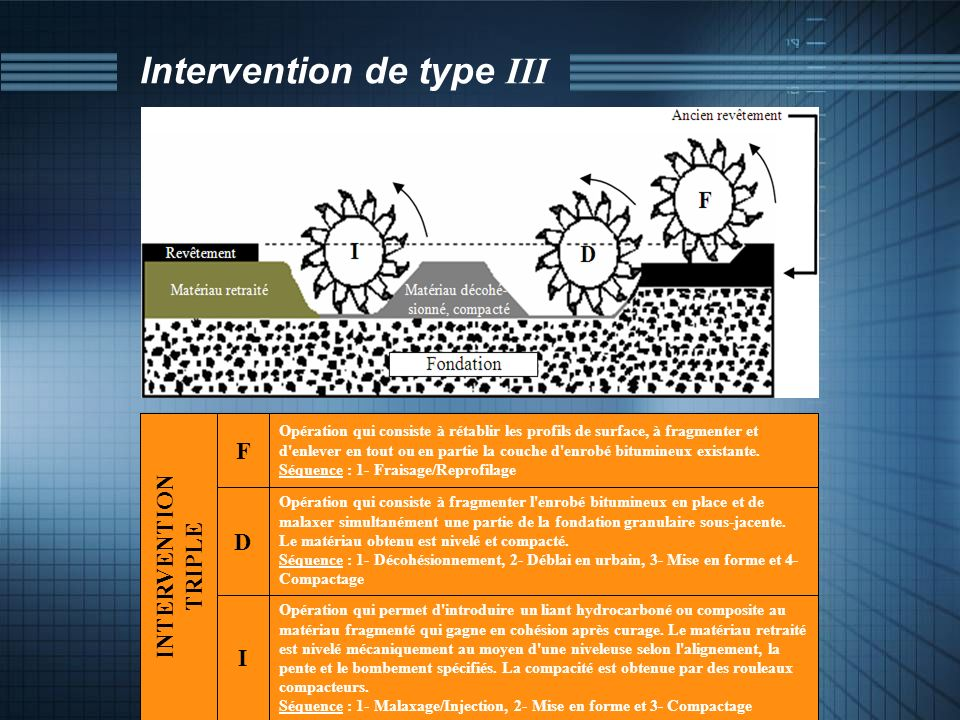 Intervention de type III