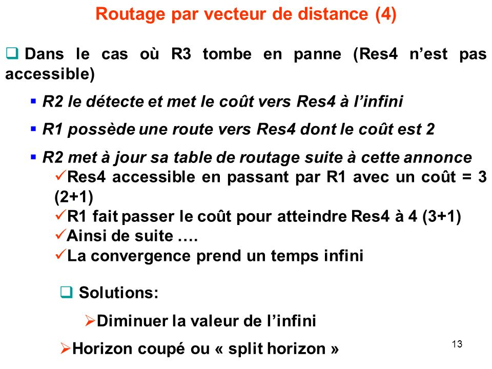 Routage par vecteur de distance (4)