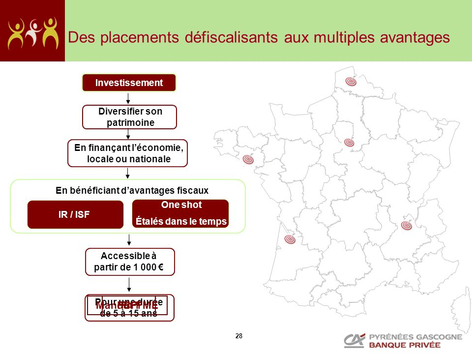 Des placements défiscalisants aux multiples avantages