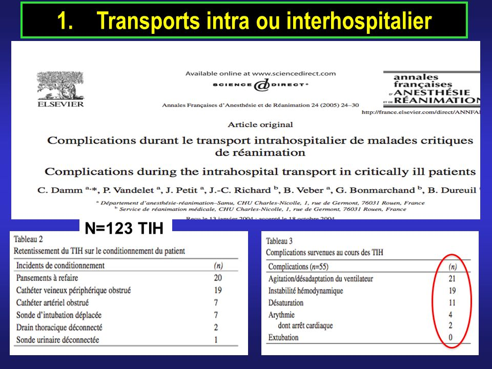 Transports intra ou interhospitalier