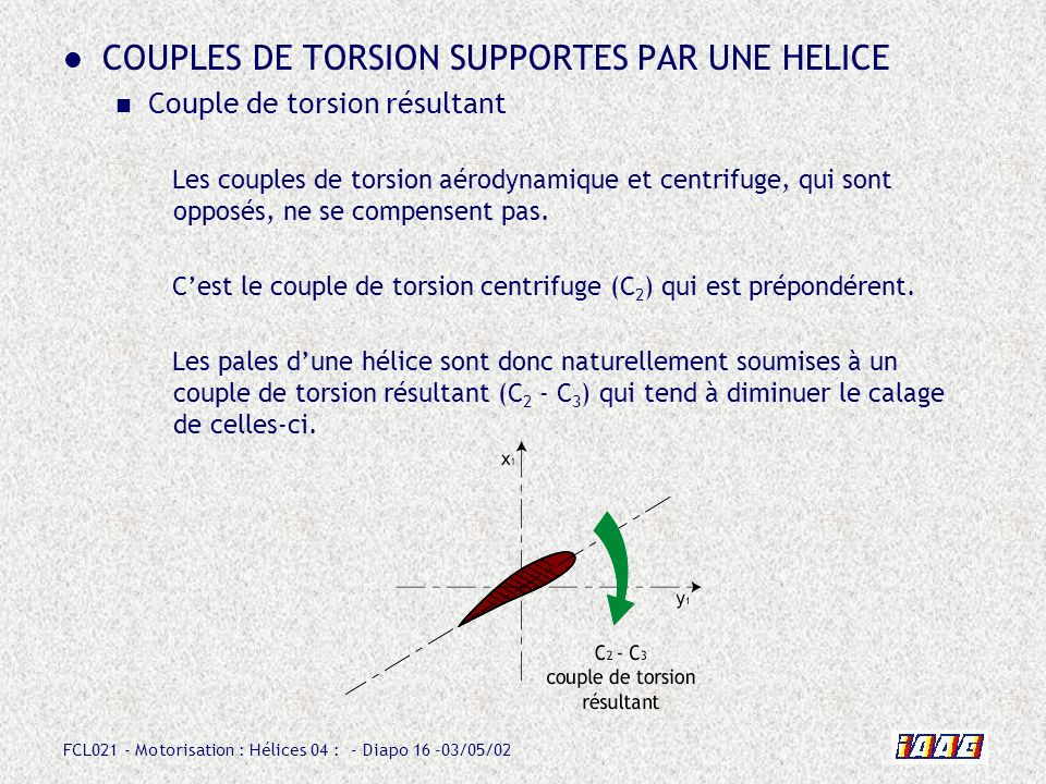 COUPLES DE TORSION SUPPORTES PAR UNE HELICE